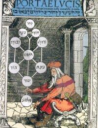lateinische Teilübersetzung des kabbalistischen Traktats Scha´are ora (Pforten des Lichts) des Spaniers Joseph Gikatilla 1514 handschriftlich in Brixen, 1516 gedruckt in Augsburg